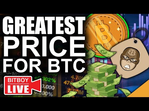 Bitcoin About To Have Greatest Price Movement Ever (0k BTC)