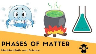 Phases of Matter and the Phase Changes