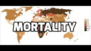 USMLE STATISTICS PEARL: Important mortality rates and calculation