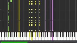 Tutorijal za klavijaturu. Tropico Band - Bojim se (fast) cover