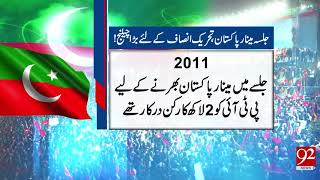 Its challenging for PTI to hold Jalsa at Minar e Pakistan- 18 April 2018 - 92NewsHDPlus
