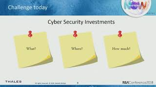 Value-At-Risk: Decision-Making in Cybersecurity Investments width=