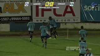 Aimoré 1 x 1 Grêmio - Rádio Gaúcha - 23/01/2019