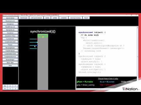 Java Concurrent Animated-2020