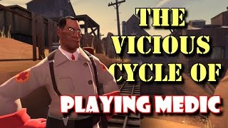 GIBlets: The Vicious Cycle of Playing Medic