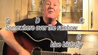 Somewhere Over The Rainbow -- Israel Kamakawiwo'ole cover with on-screen chords and lyrics