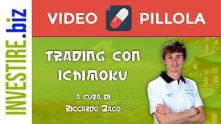 "Video pillola ""Trading con Ichimoku"" del 08/12/2016"