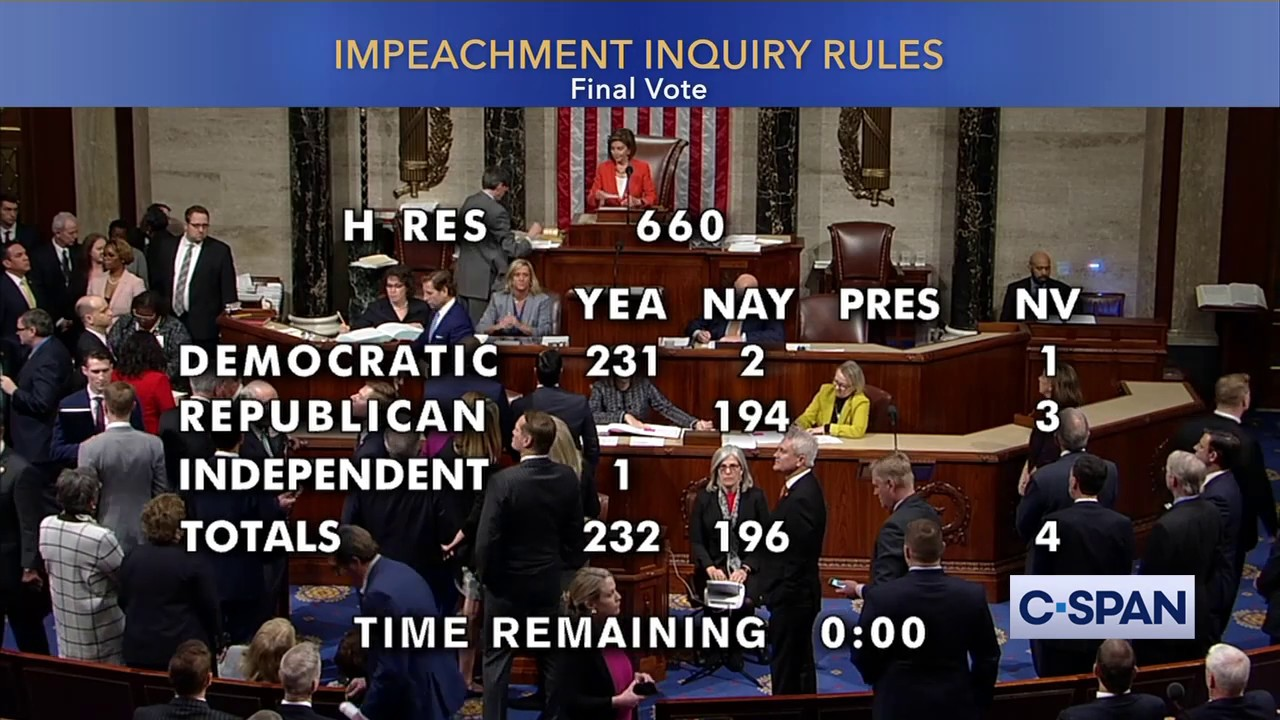 U.S. House approves Impeachment Inquiry Resolution