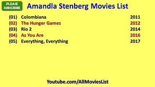 Amandla Stenberg Movies List
