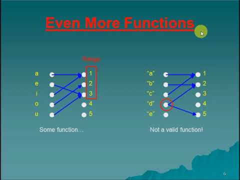 Download thumbnail for Lecture One Mathematics   Topic