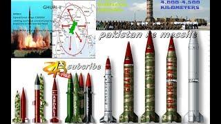 Indian media talking on Pakistani  Missiles...in  2017