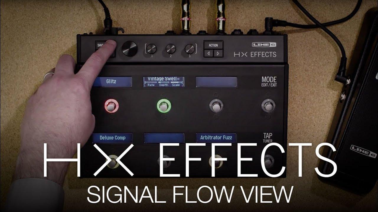 Hx Effects Size