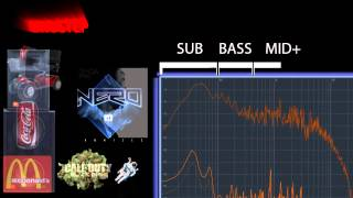 The difference between Dubstep and Brostep