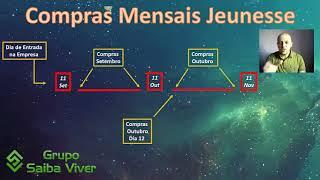 Compras Mensais João Gil Jeunesse Portugal
