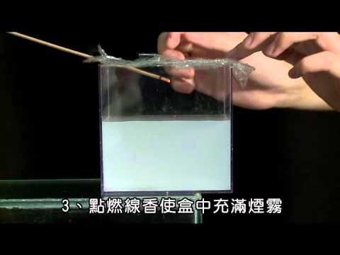 國小_自然_動手做:光的折射實驗【翰林出版_四下_第四單元 光的世界】 - YouTube