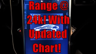 Tesla Model S 90D: Rated Range Degradation 24000 Miles 45 Weeks Ownership W/Chart