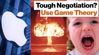 Game Theory & Negotiations