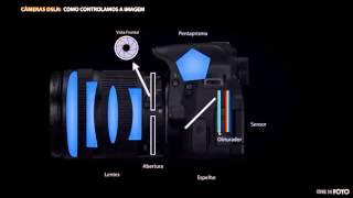 Câmera Fotográfica DSLR (como funciona)