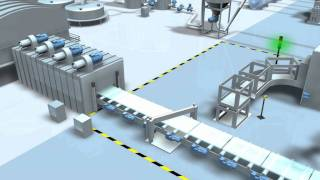 Safe machines with Safety Integrated and TIA