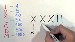 Cómo se escribe 32 con números romanos - Número treinta y dos XXXII