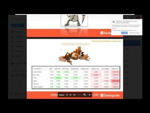 Jerarquía de los Mercados: Del Forex a la Renta Variable