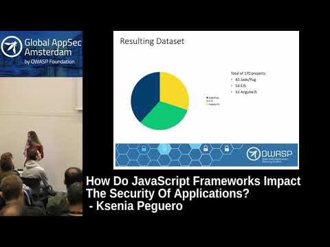 How Do JavaScript Frameworks Impact The Security Of Applications? - Ksenia Peguero