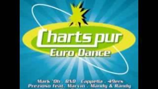 Charts Pur - Euro Dance