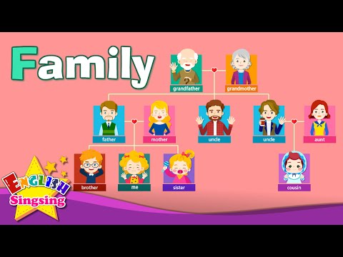 Kids vocabulary - Family members tree