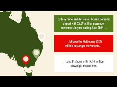 Airport Facts from Flowcrete Australia