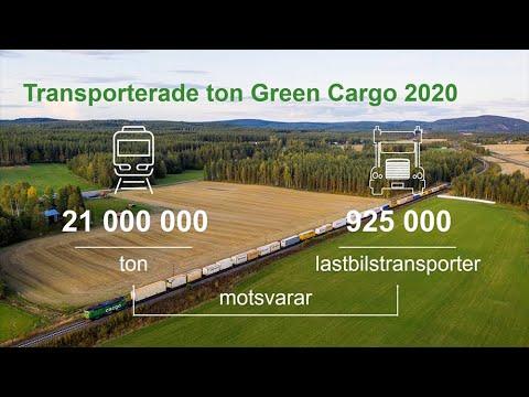 Green Cargo företagspresentation svensk version 2021