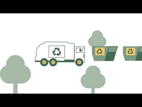 Humlegården – Vi bidrar till en hållbar utveckling