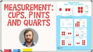 Measurement for Kids - Capacity: Cups, Pints and Quarts | Kids Academy