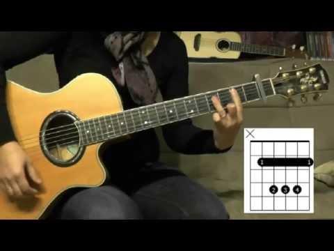 Comment jouer Happy de Pharrell Williams à la guitare