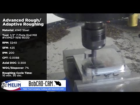 Melin Tool Company Cutting with BobCAD-CAM CNC Programming Software
