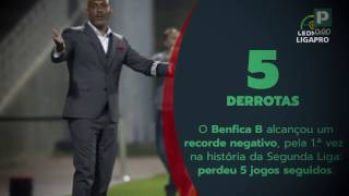 30 Segundos com Playmaker - 35.ª jornada Ledman LigaPro