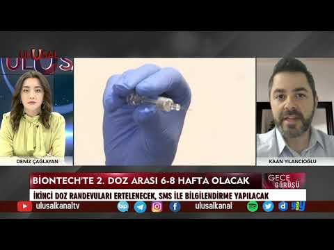 Gece Görüşü – 28 Nisan 2021 – Deniz Çağlayan – Doç. Dr. Kaan Yılancıoğlu – Özgür Altınbaş