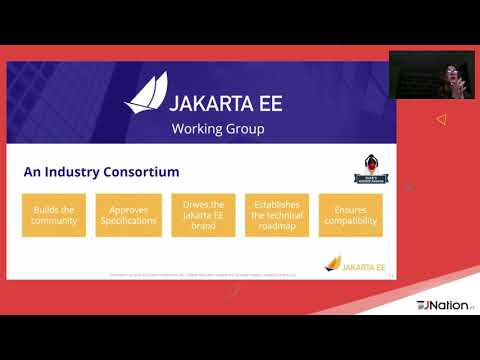 Cloud Native Java: Present and Future at Eclipse Foundation