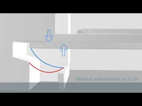 VarioHinge – Bosch PerfectDry oppvaskmaskiner