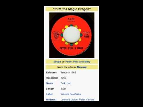 Peter Paul And Mary Puff The Magic Dragon Original Radio