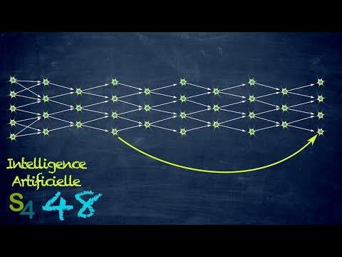 Les réseaux très profonds (ResNet)   Intelligence artificielle 48