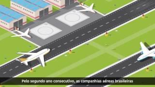 Aeroportos + Brasil 2017