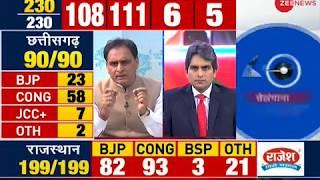 Result Breaking: Congress set to form government in Chhattisgarh