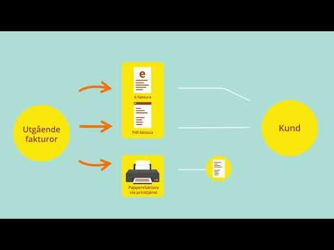 Kundfakturor - digital helhetslösning med Hogia