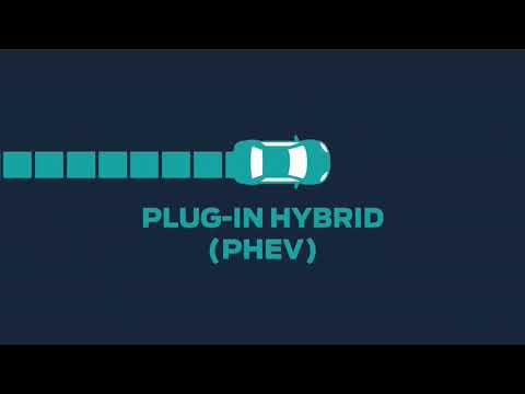Welche Reichweite haben heutige Elektrofahrzeuge? | Ford Austria
