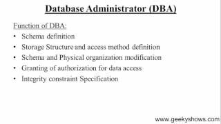 16. Database Administrator in Database Management System (Hindi) width=