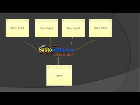How it works: SastoTicket.com
