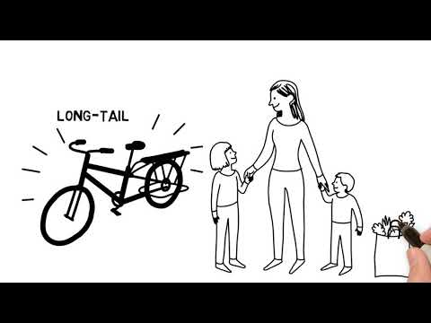 How To Choose a Cargo Bike