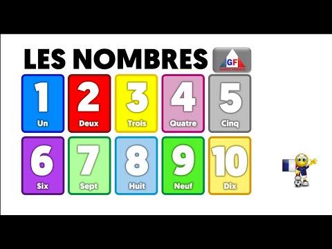 Los números del 1-20 en Francés y Español - Les nombres 1-20 en français et en espagnol