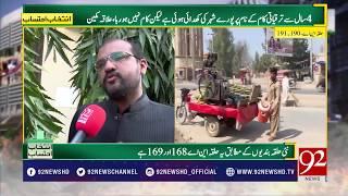 Ch Zahid Akram (PML-N ,NA 190) highlighted 5 issues instead to resolve it in BahawalNagar-