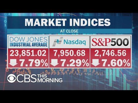 Stock, Stock market, Orthocoronavirinae
